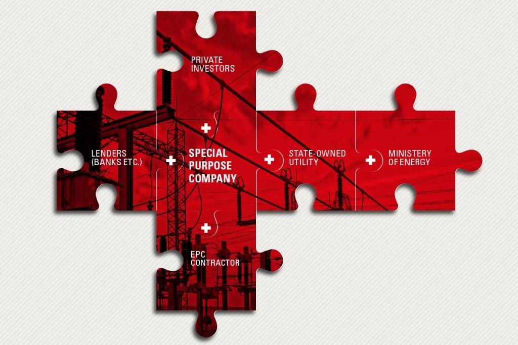 power-plant-puzzle