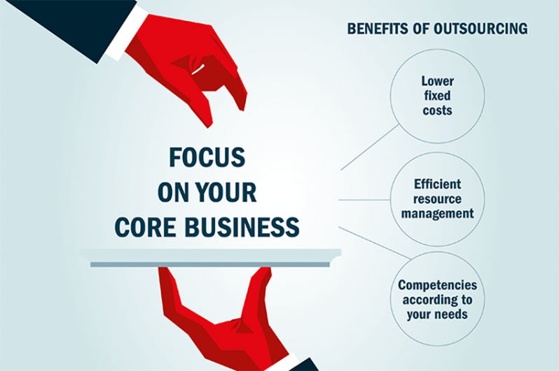 Focus on your core business